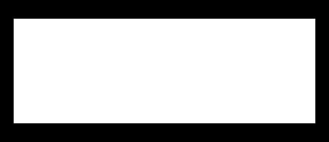 Phoenix Design Group
